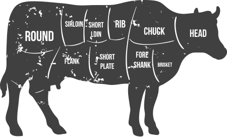 Diagram of Beef Cuts